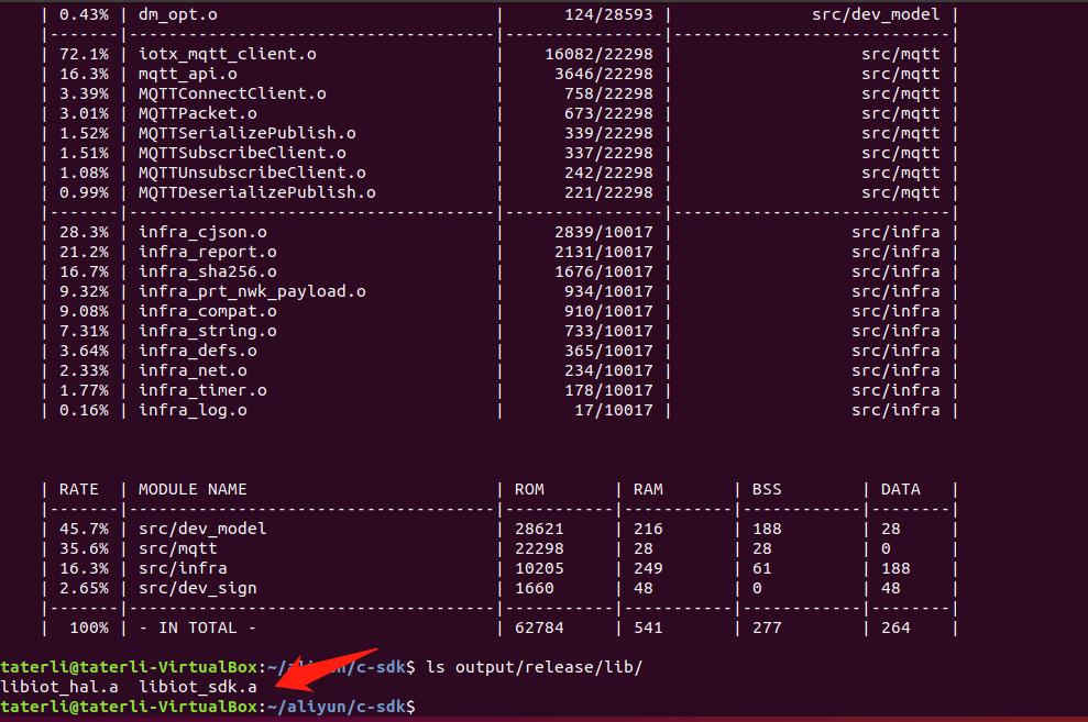 ESP8266/ESP32 上移植阿里云IOT(MQTT Client) – TaterLi 个人博客